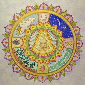 Astrology readings edmonton