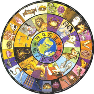 Sidereal Zodiac