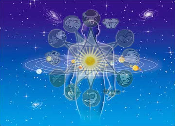 Is Vedic Astrology for Real?